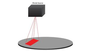 Direct-Diode-Heating-Overview